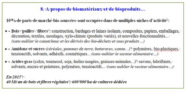 8. biomatériaux